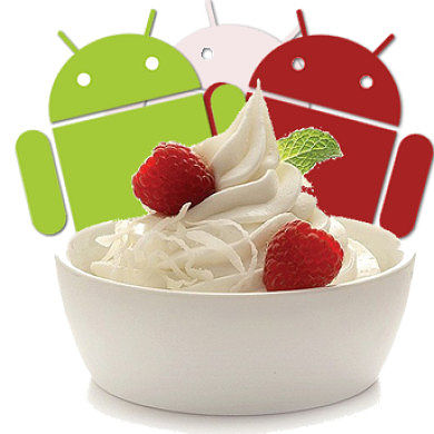 What Would You Like to See in the Next Version of Android?