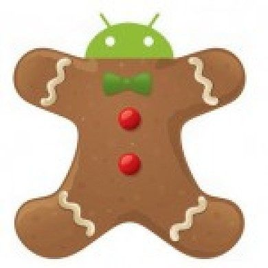 Touch Pro Gets the Gingerbread Treatment.