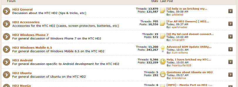 HD2 Forum Reorganization (Mostly) Complete