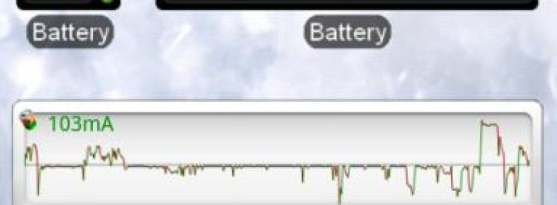 Battery Monitor Widget for Android