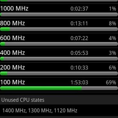Keep Tabs on Your CPU's Frequencies With CPU Spy for Android
