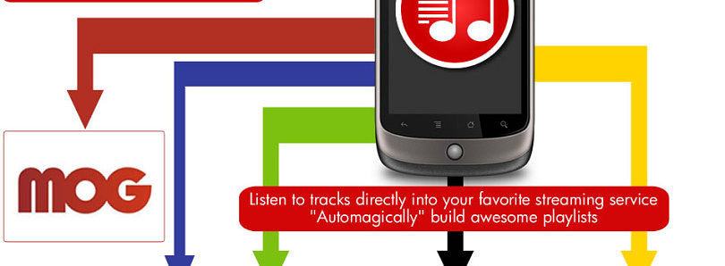 """Generate Your Own Last.fm Playlists With """"PlaylistR Last.fm"""" for Android"""