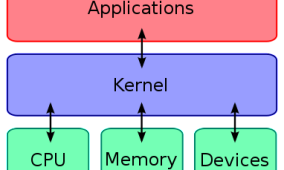 Stock Initramfs, Kernel, and Partitioning for Galaxy Tab 7.7