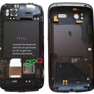 HTC Sensation Is Now Unbrickable