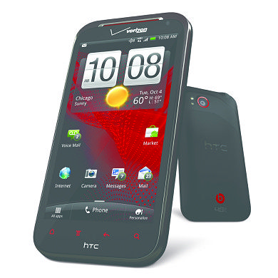 Dim Capacitive Buttons on HTC Rezound Running Sense 4