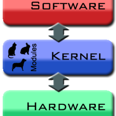 Experimental Toolchains and Guide for Android Kernel Building
