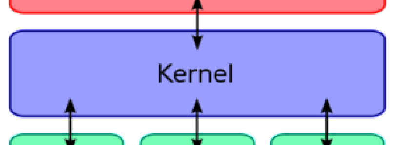 S-On Kernel Installation Now Possible For EVO LTE