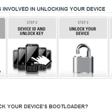 Unlock the Bootloader on the Motorola RAZR i