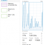 CPU Load Page