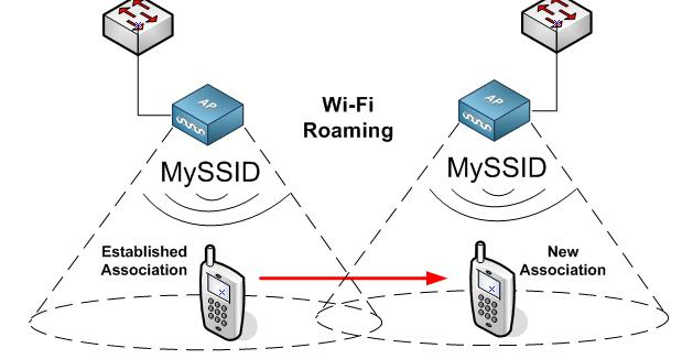 fix wifi roaming issues on the galaxy s iii i9300