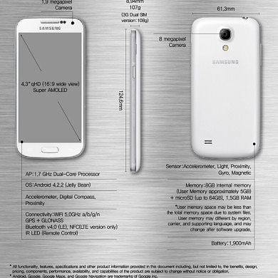 Forum Added for the Samsung Galaxy S 4 Mini