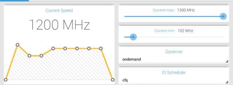 Easily Display Graphs and Charts in Your App with HoloGraphLibrary