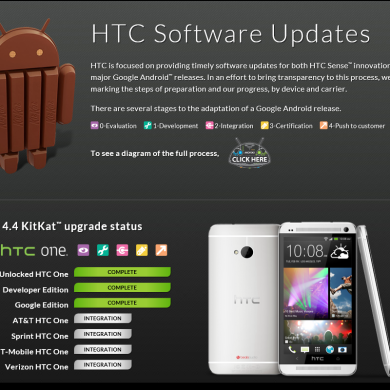 HTC Details Android Update Process and Why Carrier Devices Lag Behind their GPe and Unlocked Counterparts