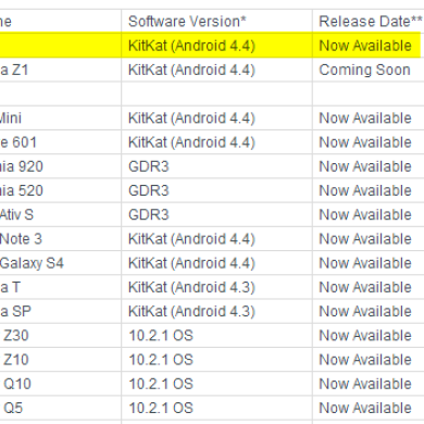 KitKat Arrives on Canadian LG G2 D803, Available as Full KDZ Update