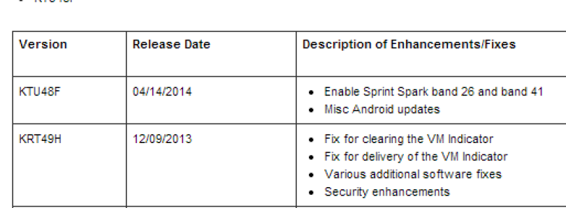 Android 4.4.3 KTU84F to Begin Rolling Out to Nexus 5 Today (Update: Not Quite)