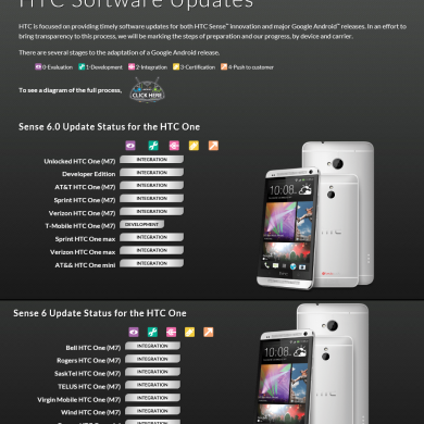 HTC Updates Software Update Pages for Sense 6 Update on Last Gen Devices