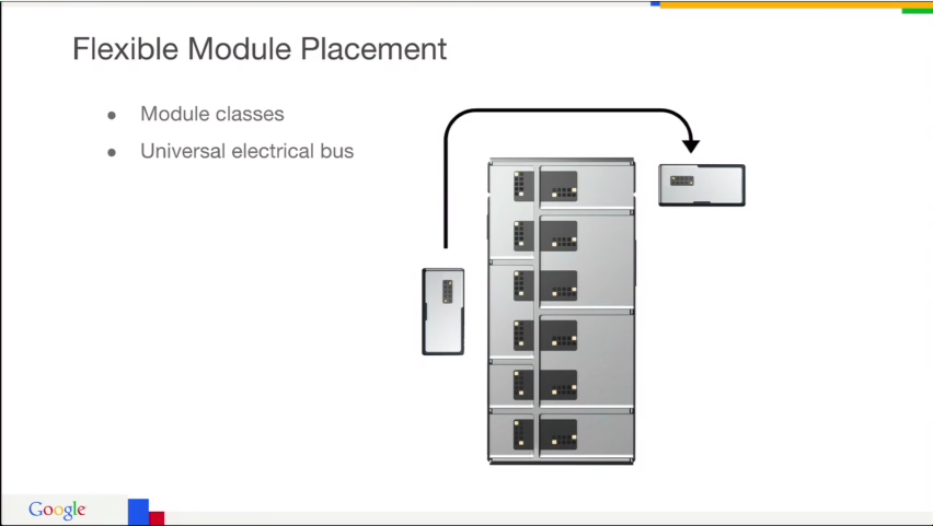 flexible module placement