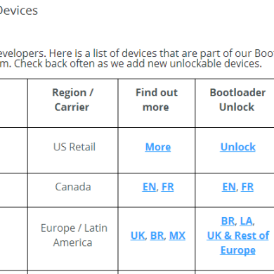 Motorola Now Lets You Unlock the Moto E Bootloader