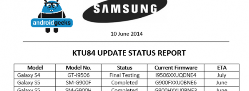 Android 4.4.3 Supposedly Rolling out to Galaxy S5 and S4 Starting This Month