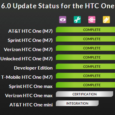 [OTA Captured] Sense 6 Update Finally Rolls Out to AT&T HTC One M7