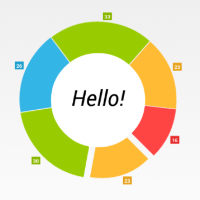 Add Charts to Your Application with HelloCharts