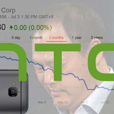 Old HTC Bravery: A Look at Financial Hurdles & Lost Inspiration