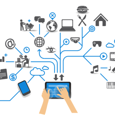 The State Of The Internet Of Things