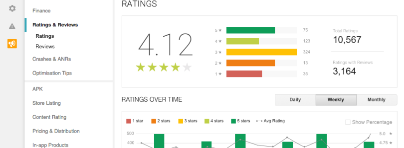 Google play developer console receives new ratings and review tools - Google developper console ...