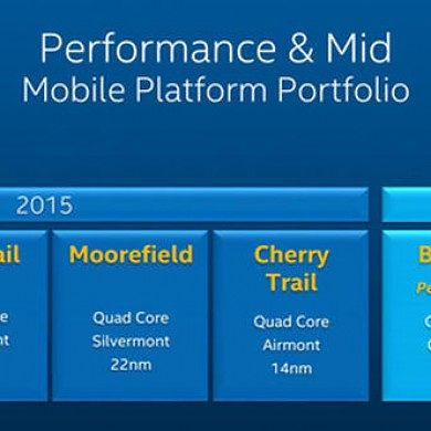 Intel Cutting Significant Part, Possibly Entire Atom Lineup