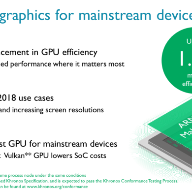 ARM announces their second Bifrost GPU –  the Mali-G51