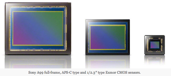 "Sony Full Frame APS-C and 1/2.3"" Exmor CMOS Sensors"