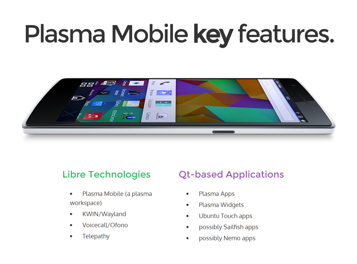 Plasma Mobile Is A Fully Open Source Smartphone Os From