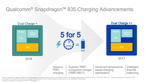 Qualcomm Snapdragon 835 Charging Advancements