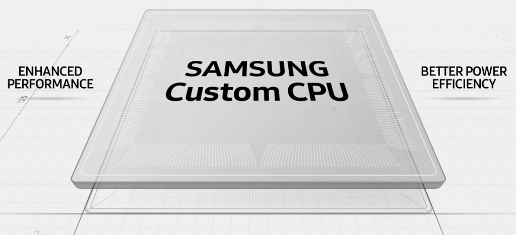 After a bit of teasing, Samsung has unveiled the Exynos 9 Series Processor with the launch of the Exynos 8895. This is the latest flagship SoC from Samsung, and is built on the industry leading 10nm FinFET process technology. The Exynos 9 Series 8895 is the latest premium application processor from Samsung Electronics, and is