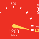 Qualcomm Announces the Snapdragon X20 Modem