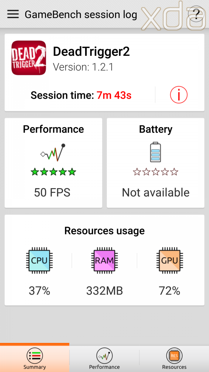 Xiaomi Redmi Note 4 XDA Performance and Battery Life Review