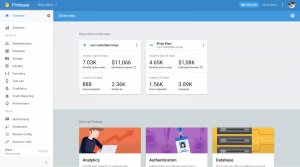Firebase Console Overview Before