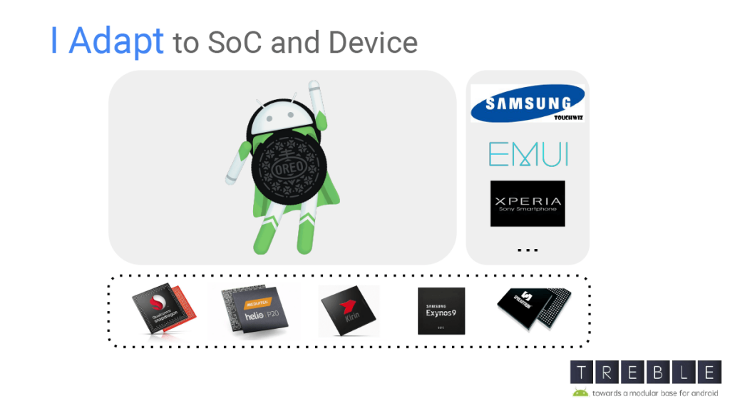 Android Kernel Development Expectations