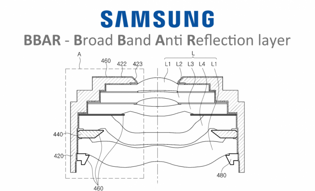 samsung lens flare patent