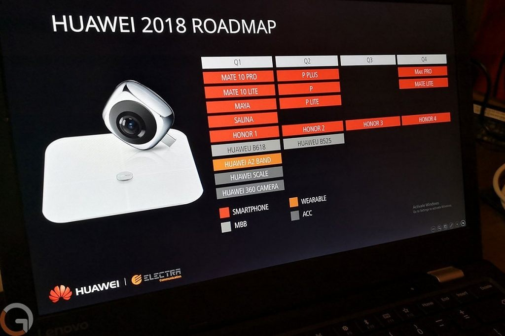 Huawei's 2018 roadmap leaks showcasing the company's plan for the next year