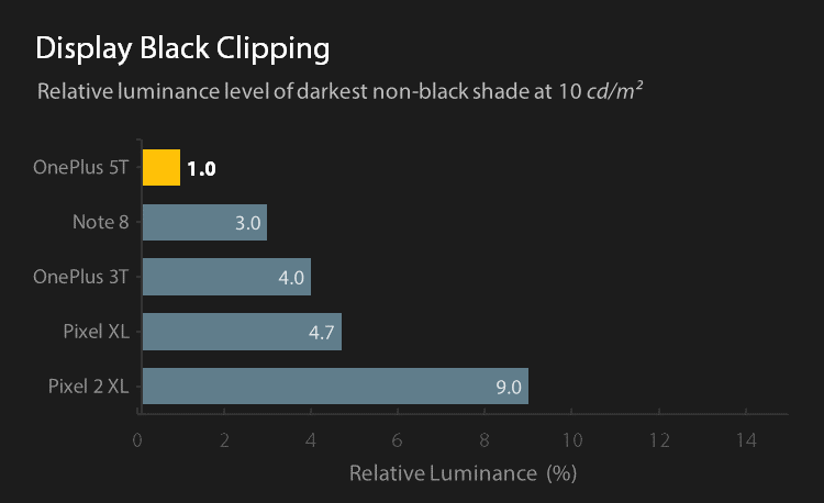 Reference display black clipping chart