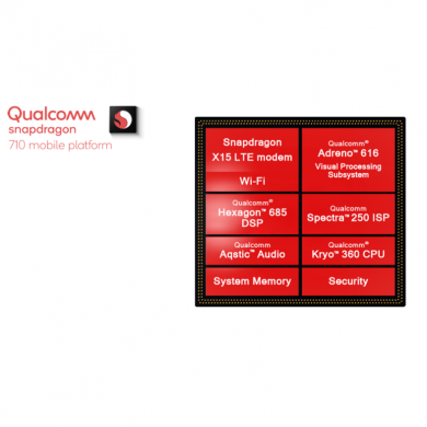 Qualcomm announces the Snapdragon 710 with a multi-core AI Engine