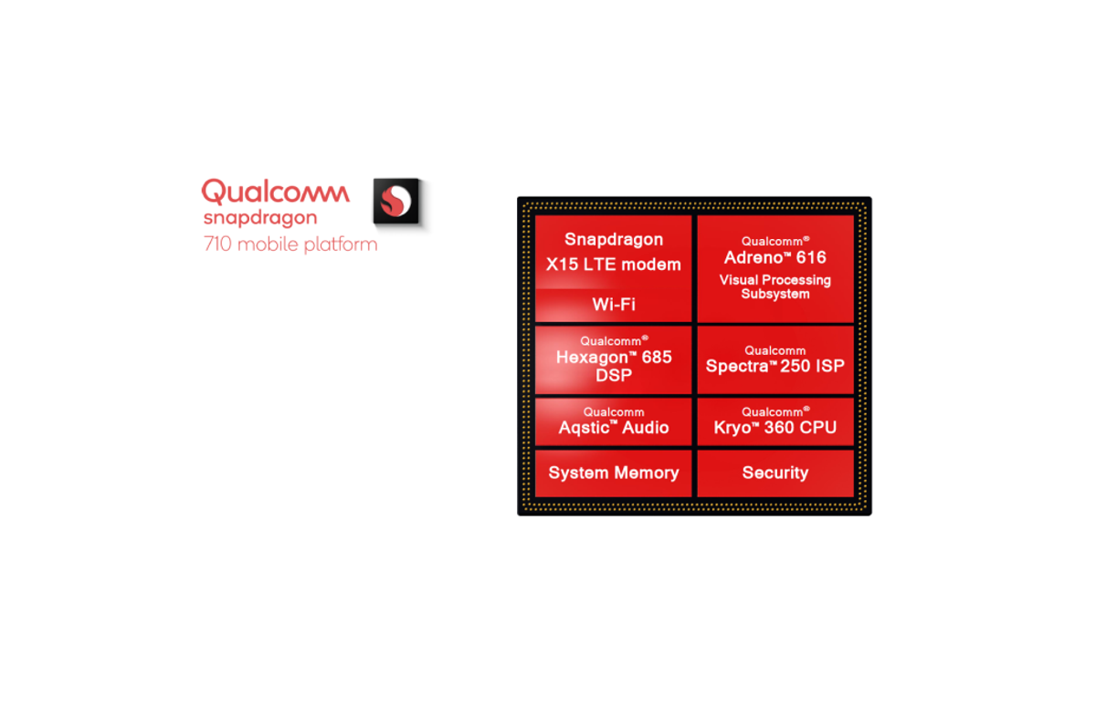 Qualcomm announces the Snapdragon 710 with a multi-core AI ...