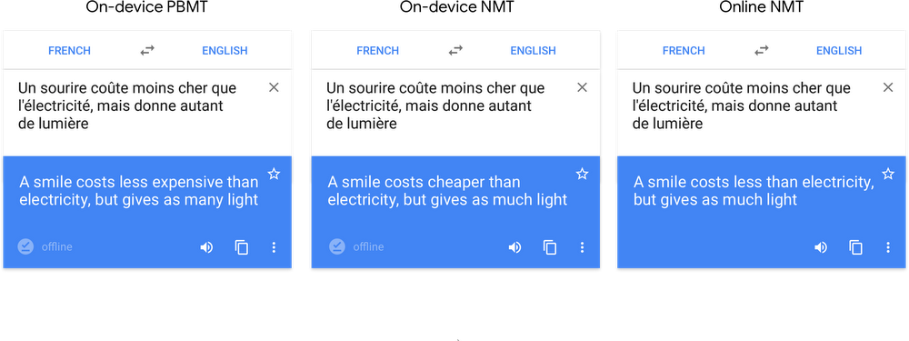 Google Translate DEmo