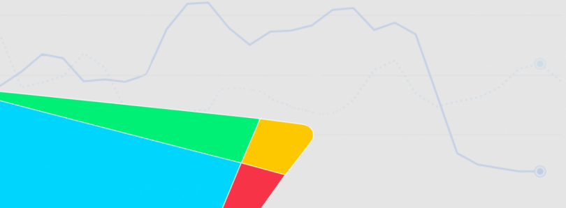 Developers are facing huge drop in new installs after Play Store algorithm changes