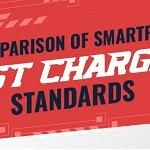 Fast Charging Standard