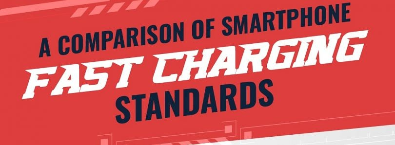 Here's an infographic comparing smartphone fast charging standards