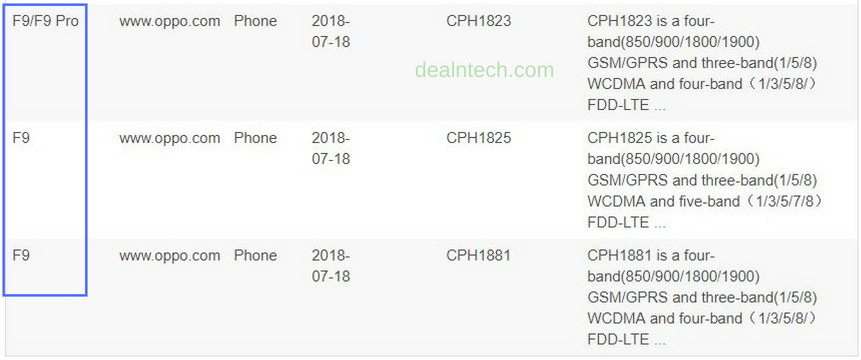 Oppo F9 Oppo F9 Pro Bluetooth Certification